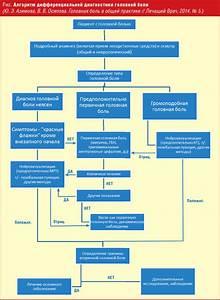 Реферат по теме артериальная гипертония