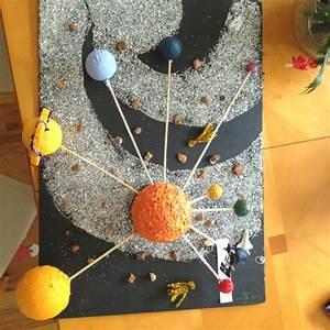solar system project | school ideas | Pinterest