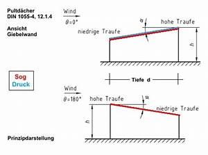Pultdach Neigung Berechnen : b602cmx hintergrundinfos statik ~ Themetempest.com Abrechnung
