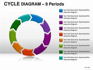 Cycle Diagram Powerpoint Presentation Templates