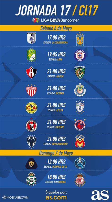 Liga MX: Fechas y horarios de la Jornada 17 del Clausura ...