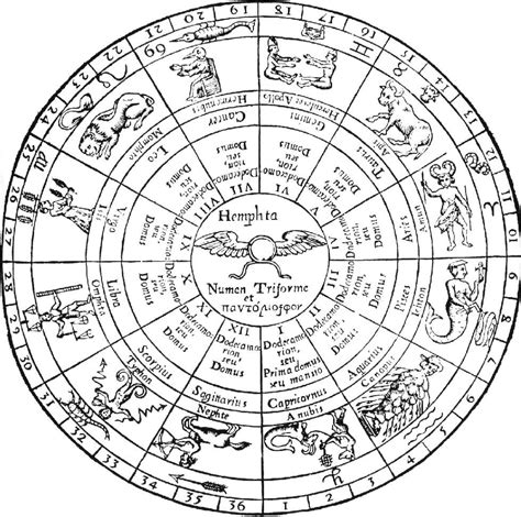 Hieroglyphic Plan Of The Ancient Zodiac  Gnosticwarriorm. Printing Custom Business Cards. Equine Assisted Therapy Programs. Best Human Resources Software. Online Electronic Medical Records. Recover External Hard Drive Files. On Campus Universities Citrus College Nursing. Acting Schools In Denver Sioux Falls Zip Code. Cheapest Car Insurance In New Jersey