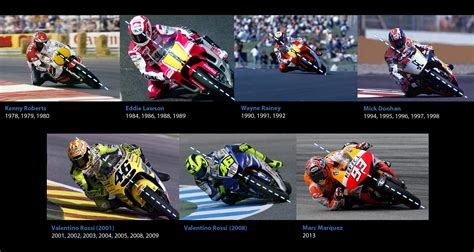 An Evolution Of Motorcycle Body Position