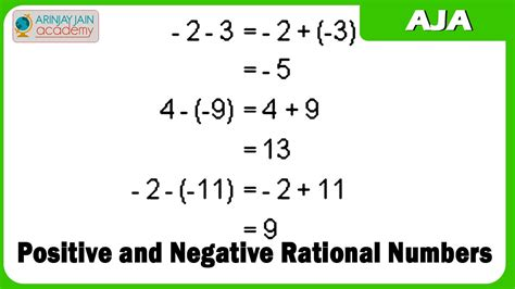 1027. Positive And Negative Rational Numbers