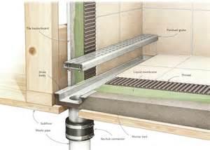 installation badezimmer die besten 17 ideen zu shower drain installation auf badezimmer duschen duschen und