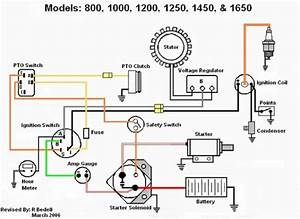 34 Cub Cadet Ignition Switch Diagram