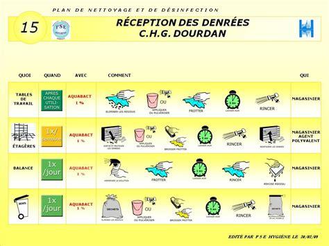 protocole de nettoyage d une cuisine protocole haccp hygiene en restauration cuisine pse hygiene
