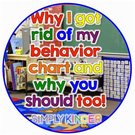 Why I Took My Behavior Chart Off My Wall  The Teacher, Charts And Clip Charts