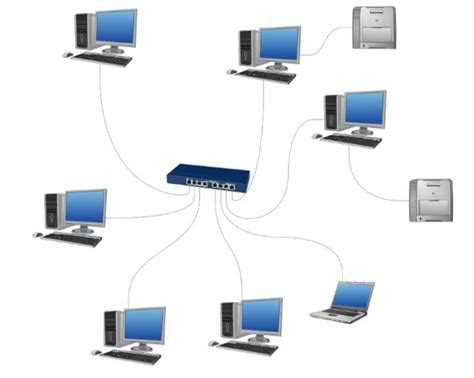 Computer Network Setup Maintenance Madison