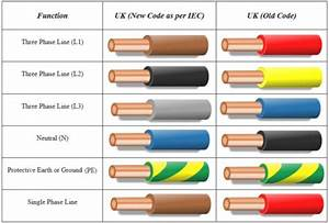 Ac Plug Wiring Color Code