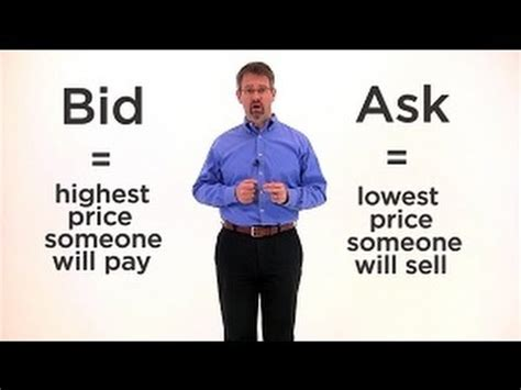 Ask E Bid What Is The Bid Ask The Wealth Academy Presented By