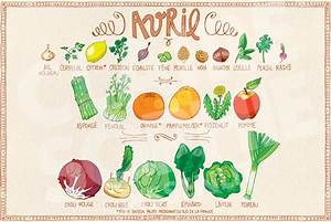 Claire Sophie Lozia : le calendrier des fruits et l gumes de claire sophie ~ Melissatoandfro.com Idées de Décoration
