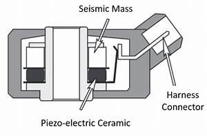 Example Of Knock Sensor  4