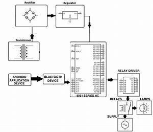 12vdc strobe light schematic starter schematic elsavadorla With 12v relay circuit board