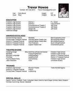 model resume template learnhowtoloseweightnet With sample resume for modeling agency