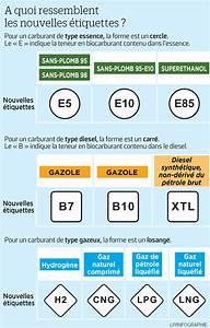 Essence Sans Plomb 98 : les carburants vont changer de nom la pompe mode d emploi le parisien ~ Maxctalentgroup.com Avis de Voitures