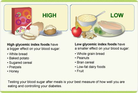 diabetic blood sugar chart february 2013 mr invisible