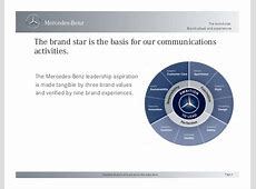 Guideline Brand Communications MercedesBenz
