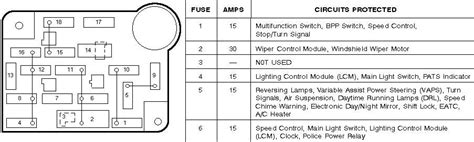 Penger Compartment Fuse Box Diagram Ford Crown Vic