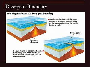 Divergent Boundaries Related Keywords - Divergent ...