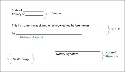 image result     notary signature