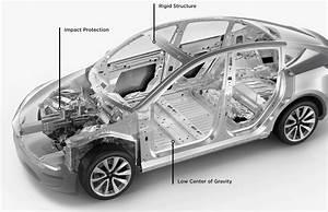 Will The Model Y Make Tesla  U2018s3xy U2019 Again