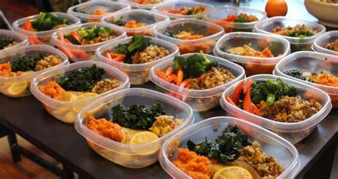 Best Meal Prep Bags  Meal Management Bag Reviews 2018
