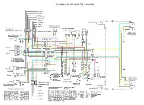 diagrama o sistema el 233 ctrico de motos chinas wason sistema electrico mecanica de