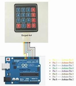 4by4 Keypad Diagram Md  U00b7 Github