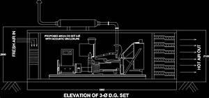 Diesel Generator Dwg Block For Autocad  U2013 Designs Cad