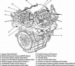 Where Is The Crank Sensor On A 2002 Chevrolet Impala 3 4