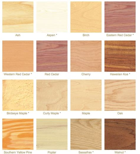 types of wood types of wood de embalar pinterest desks diy and crafts and types of