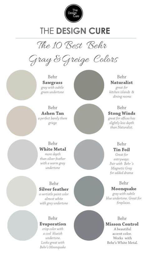 a up list of our 10 best gray and greige colors by behr the design cure office