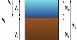 Functions Of A Geotechnical Engineer  Phase Diagram Of
