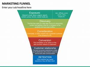 What Is Integrated Marketing Communications Marketing Funnel Powerpoint Template Sketchbubble