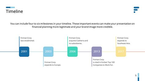 finance analysis premium powerpoint template slidestore