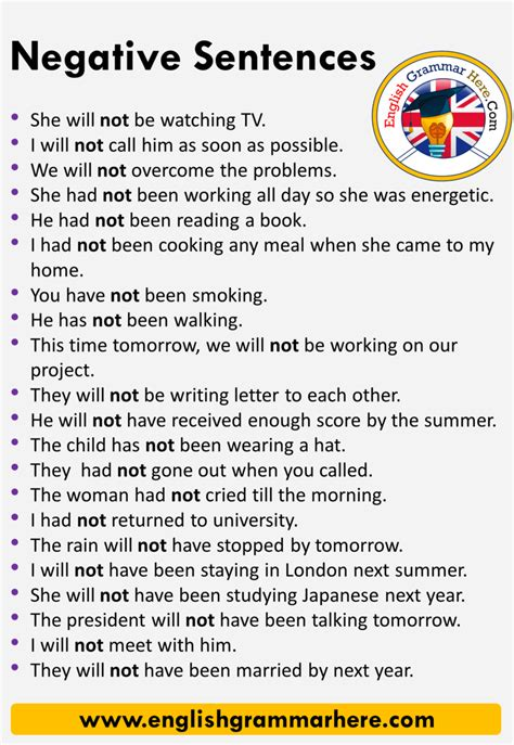 sentences archives page    english grammar