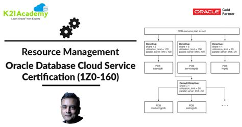 cloud certification resource management oracle database cloud certification