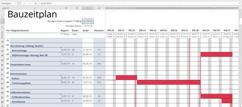 altbausanierung kosten tabelle haus sanieren die richtige reihenfolge mit bauzeitplan