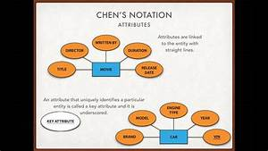 Data Modeling - Chen U0026 39 S Notation