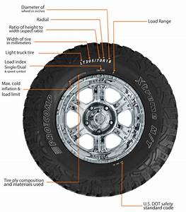Tire Sidewall  U0026 Tire Size Calculator