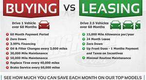 lease vs buying car