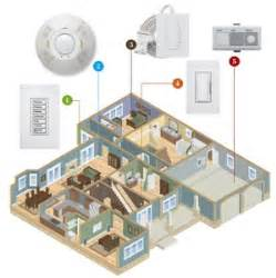 home lighting systems home lighting 101 how to add lighting to your