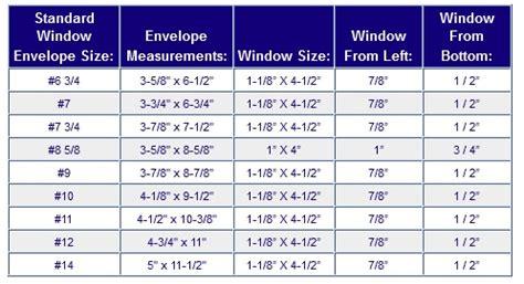 Envelope Sizes  Faq's  Standard Window Envelope Sizes
