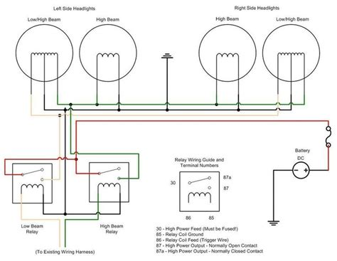 Wiring Diagrams For Club Car Automanualparts