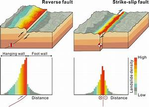 The Chains Of Geologic Hazards Arising From Earthquakes - The Landslide Blog