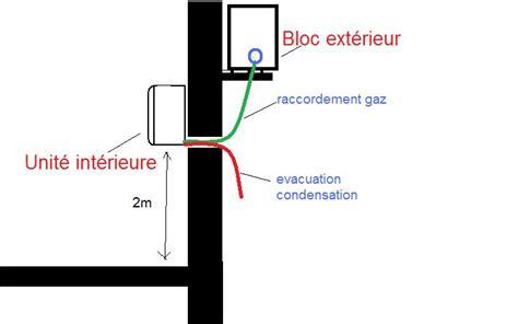 thermique climatisation r 233 versible installer l unit 233