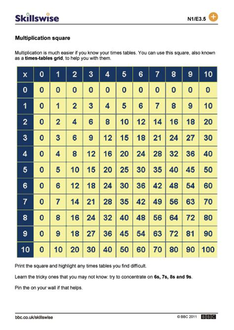 multiplication worksheets e3 breadandhearth