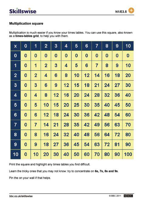 Multiplication Worksheets E3 Breadandhearth