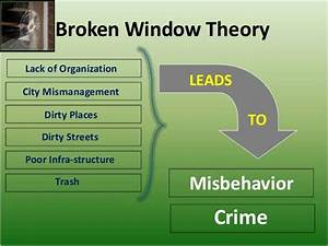 Broken windows theory essay short story assignment broken window ...